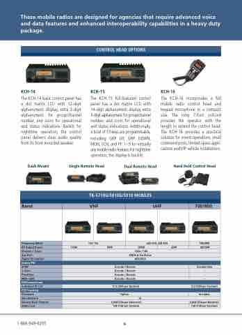 Kenwood P25 Catalog